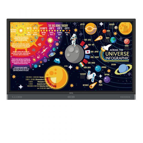 BenQ Display Interaktiv RP7501K
